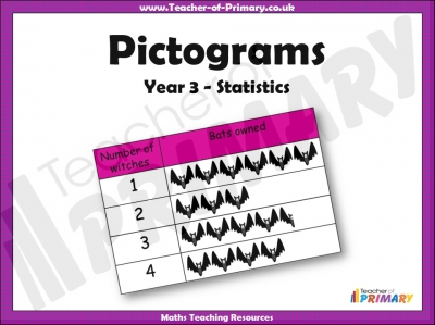 Pictograms - Year 3