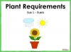 Plant Requirements - Year 3 (slide 1/24)