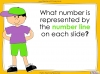 Representing Numbers to 1000 - Year 3 (slide 13/69)