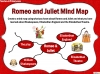 Romeo and Juliet (slide 29/234)