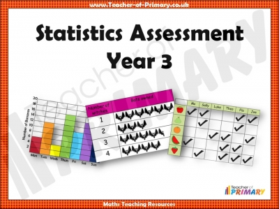 Statistics Assessment  - Year 3