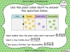 Subtracting Decimals Within 1  - Year 5 (slide 6/39)