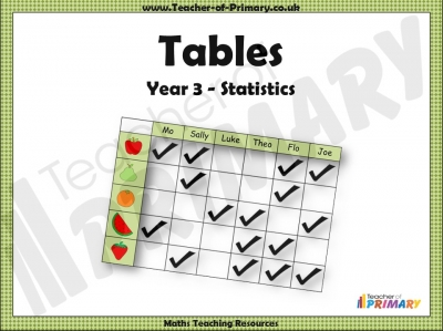 Tables - Year 3
