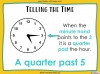 Telling the Time - Year 3 (slide 10/93)
