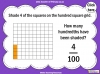 Tenths and Hundredths - Year 4 (slide 10/24)