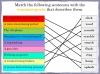 The Lady of Shalott (slide 110/144)