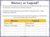 The Lady of Shalott (slide 5/144)