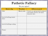 The Lady of Shalott (slide 88/144)