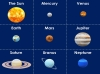 The Solar System - Year 5 (slide 21/46)