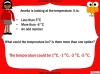 Understanding Negative Numbers - Year 6 (slide 22/25)