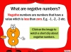 Understanding Negative Numbers - Year 6 (slide 3/25)