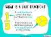 Unit Fractions - Year 2 (slide 4/35)