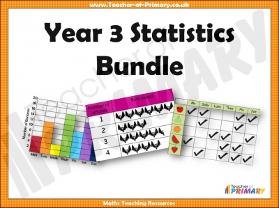 Year 3 Statistics Bundle